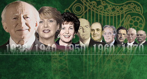 Timeline of the Irish Presidency